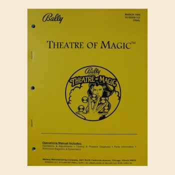 Manual Theatre of Magic